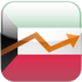 Kuwait Stock News